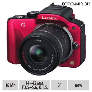 Обзор Panasonic Lumix DMC-G3